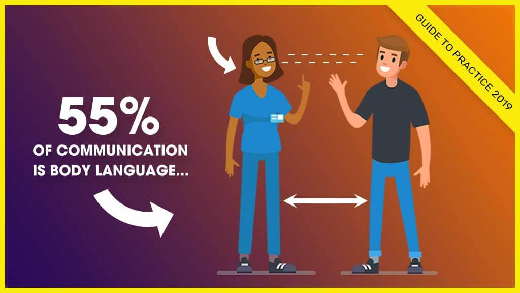 Communication Skills in Healthcare: A Guide to Practice